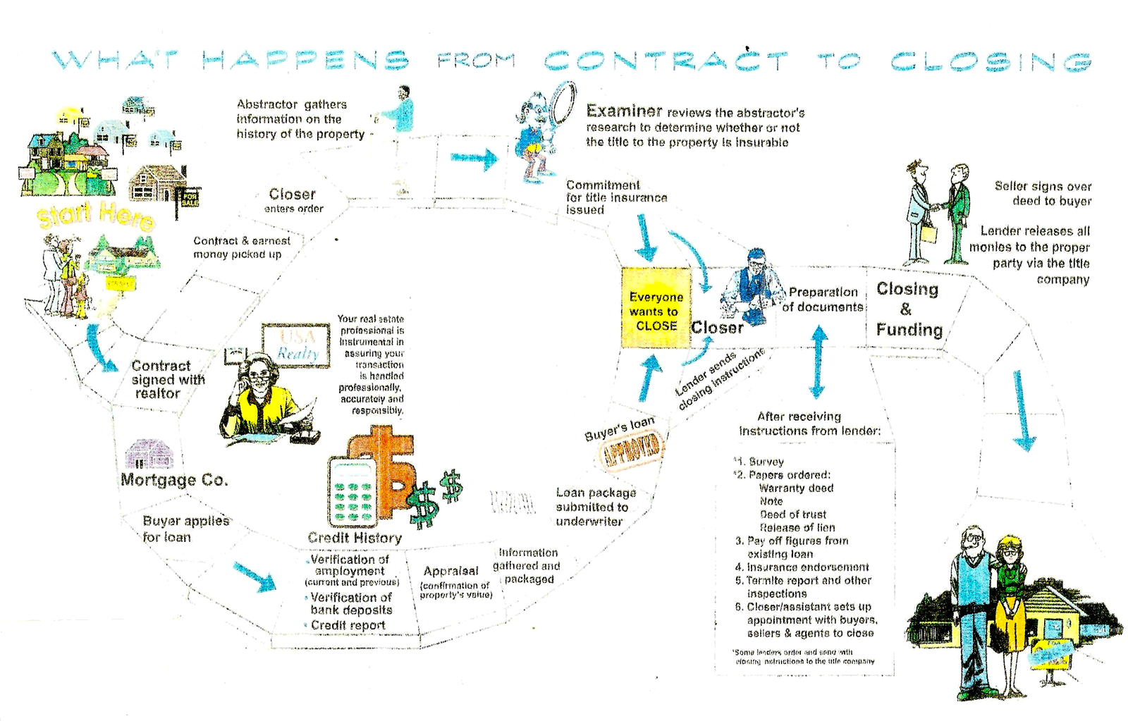 contract2closing1
